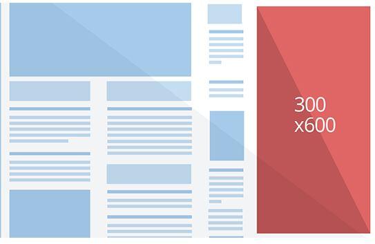 Half Page Google Display Banner Sizes